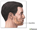 Chin augmentation  - series