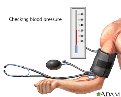 Effects of age on blood pressure
